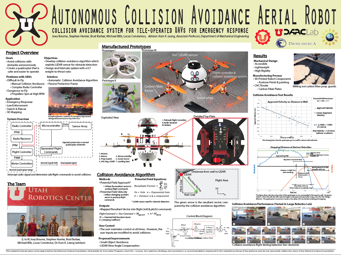 collision avoidance robot Path planning and collision avoidance for robots 439 diehl et al [6] show that the direct approach is the best when solving such a system we will follow this technique of \ rst discretize, then optimize and use a sequential.